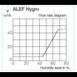 ALEF 6/45 Hygro - Braun /Sipo/ - Ablakkeretbe építhető páratartalom vezérelt légbevezető elem